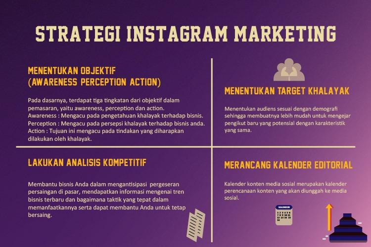 Kupas Tuntas Langkah Langkah Pemasaran Dengan Instagram